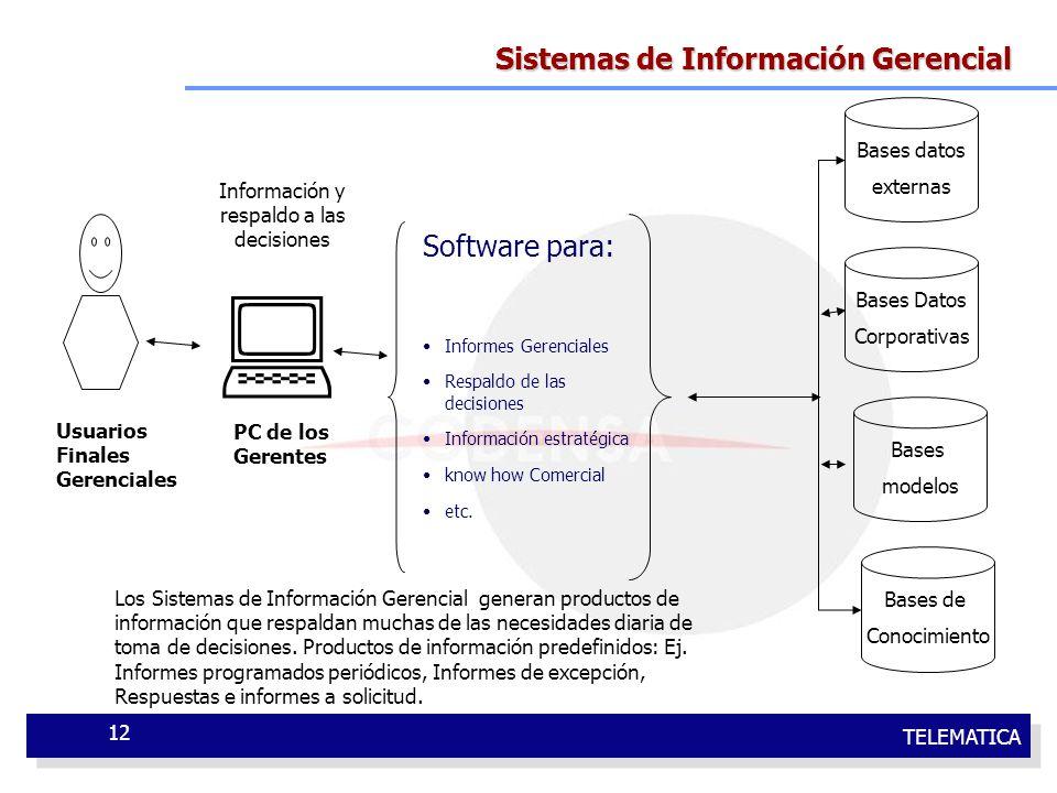 Información y respaldo a las decisiones
