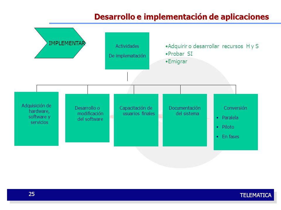 Desarrollo e implementación de aplicaciones