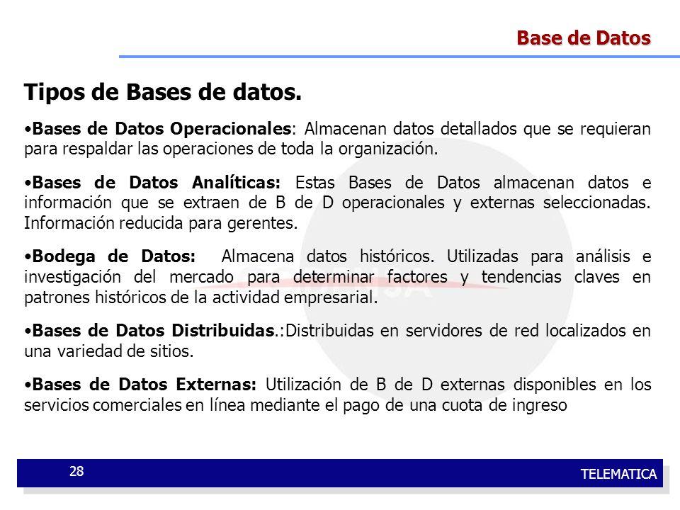 Tipos de Bases de datos. Base de Datos
