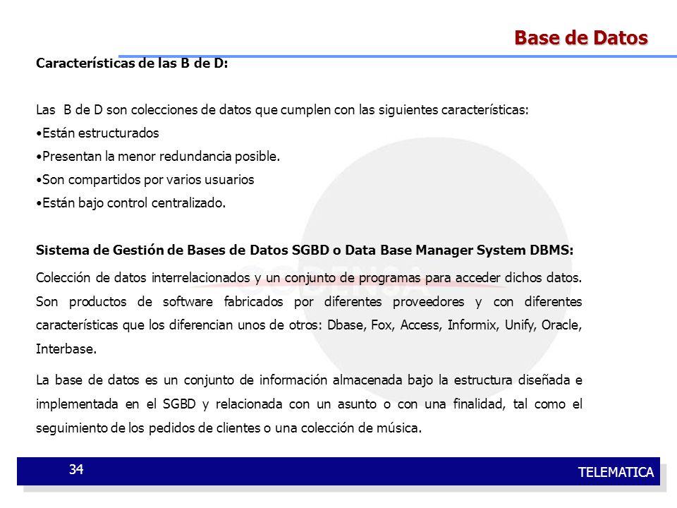 Base de Datos Características de las B de D:
