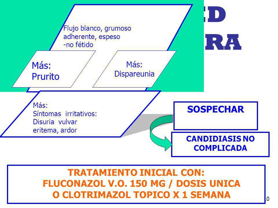 SI USTED ENCUENTRA Más: Prurito SOSPECHAR TRATAMIENTO INICIAL CON:
