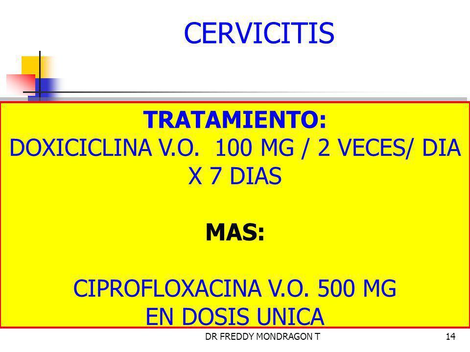 CERVICITIS TRATAMIENTO: