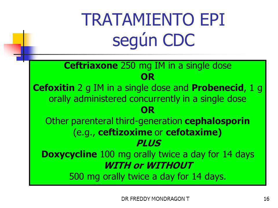 TRATAMIENTO EPI según CDC