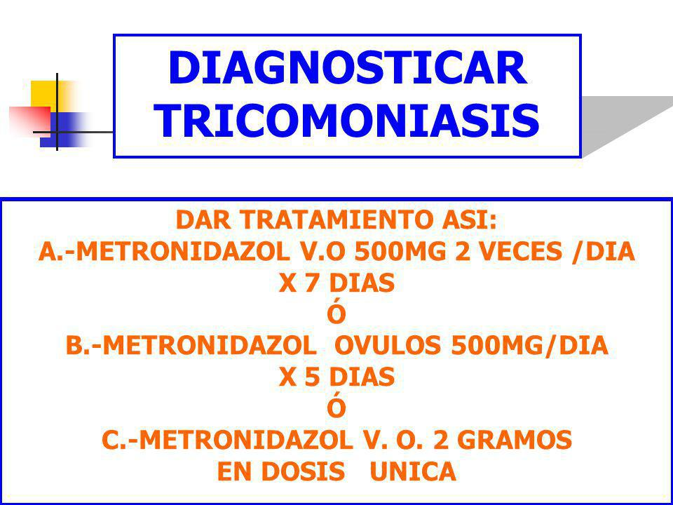 DIAGNOSTICAR TRICOMONIASIS