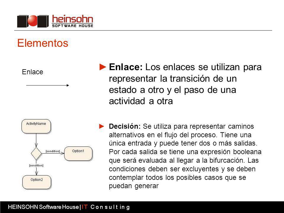 Elementos Enlace: Los enlaces se utilizan para representar la transición de un estado a otro y el paso de una actividad a otra.