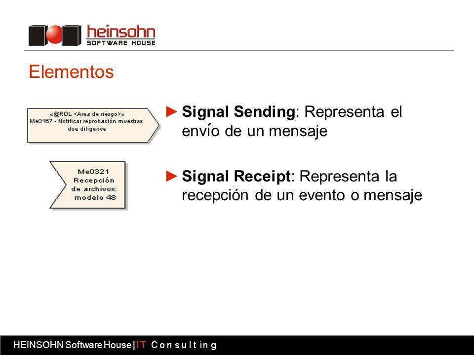 Elementos Signal Sending: Representa el envío de un mensaje