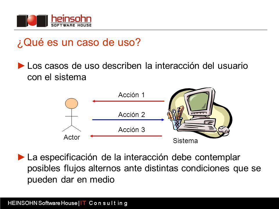¿Qué es un caso de uso Los casos de uso describen la interacción del usuario con el sistema.