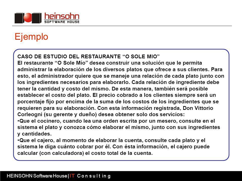 Ejemplo CASO DE ESTUDIO DEL RESTAURANTE O SOLE MIO