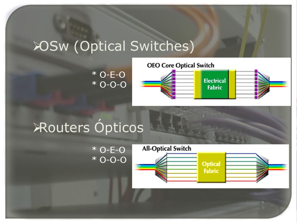 OSw (Optical Switches)