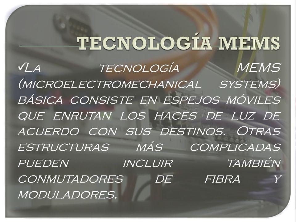 TECNOLOGÍA MEMS