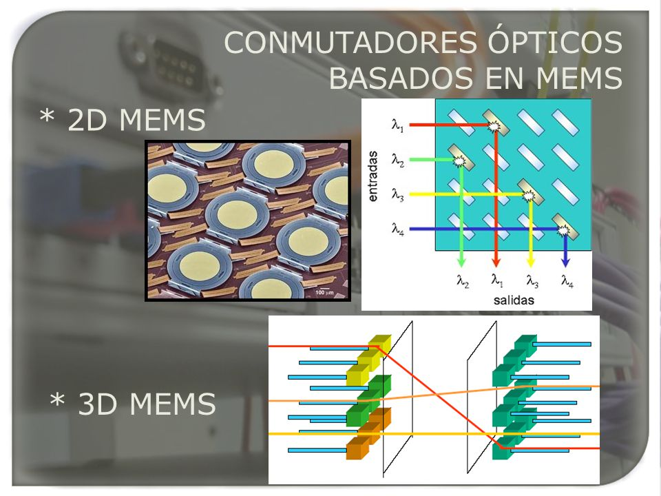 CONMUTADORES ÓPTICOS BASADOS EN MEMS