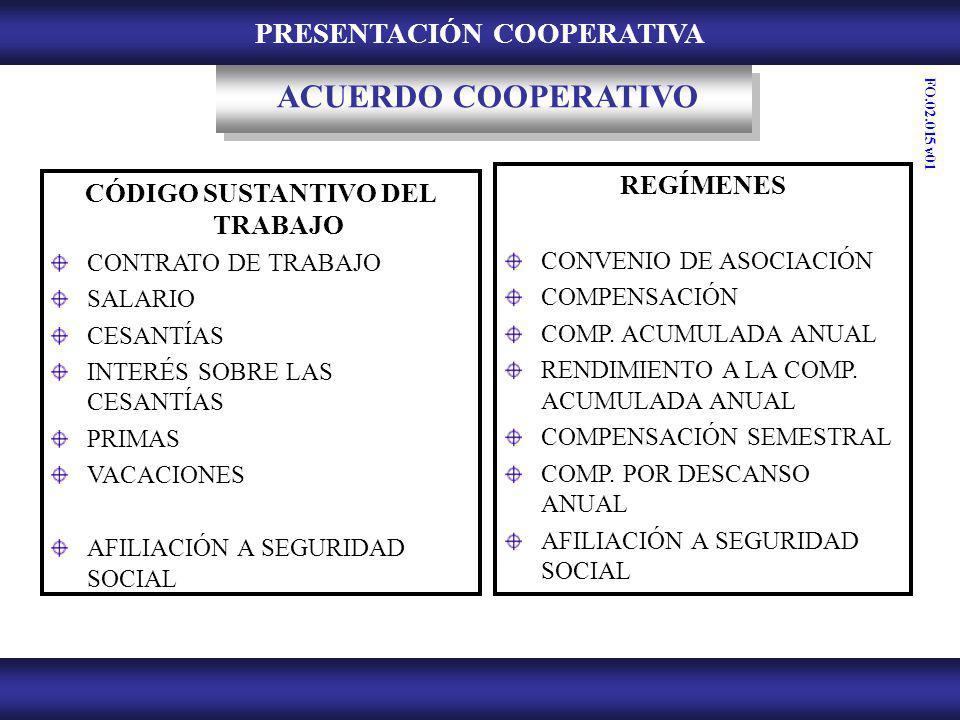 PRESENTACIÓN COOPERATIVA CÓDIGO SUSTANTIVO DEL TRABAJO