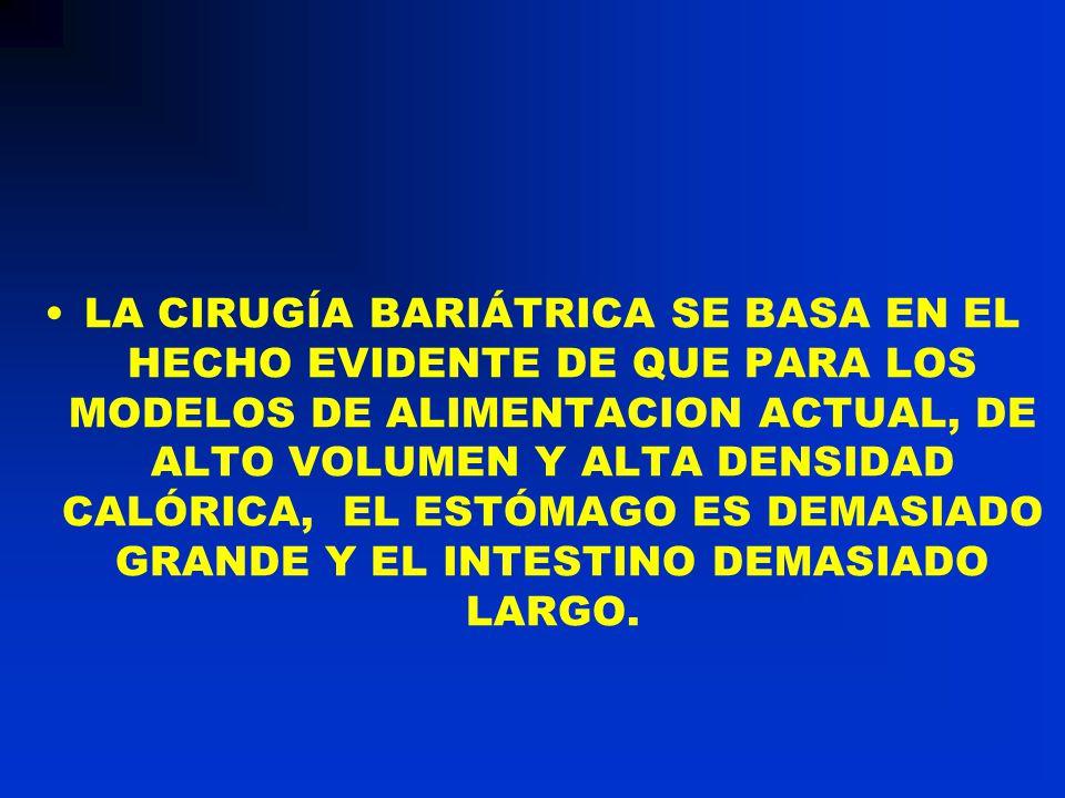 LA CIRUGÍA BARIÁTRICA SE BASA EN EL HECHO EVIDENTE DE QUE PARA LOS MODELOS DE ALIMENTACION ACTUAL, DE ALTO VOLUMEN Y ALTA DENSIDAD CALÓRICA, EL ESTÓMAGO ES DEMASIADO GRANDE Y EL INTESTINO DEMASIADO LARGO.