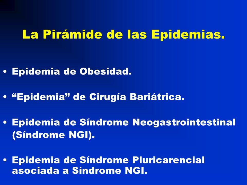 La Pirámide de las Epidemias.