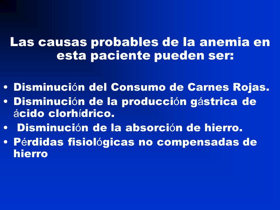 Las causas probables de la anemia en esta paciente pueden ser: