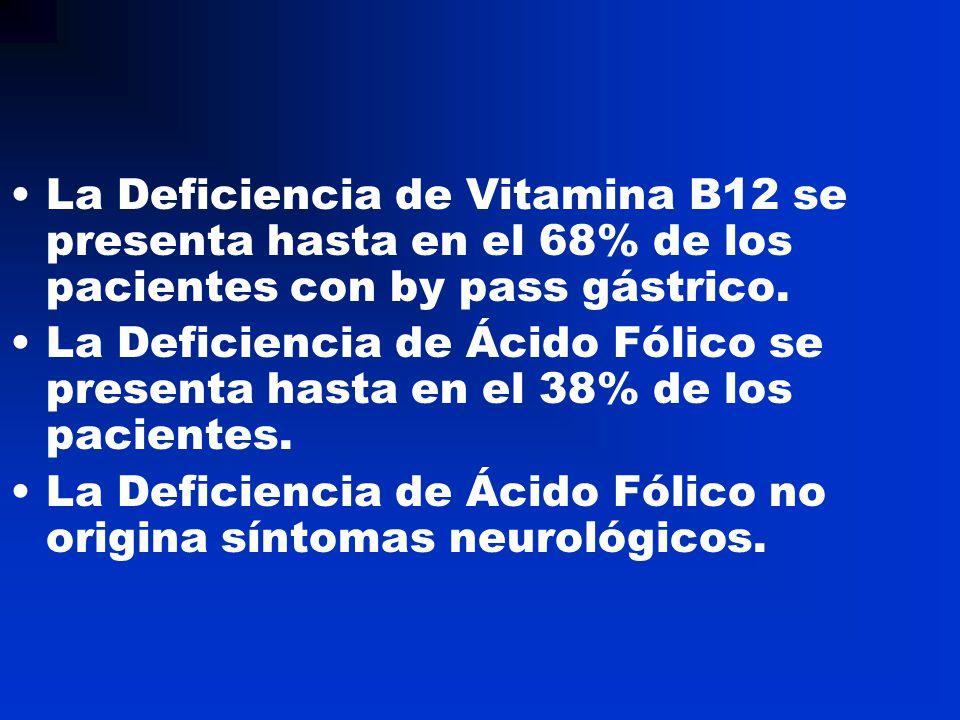 La Deficiencia de Vitamina B12 se presenta hasta en el 68% de los pacientes con by pass gástrico.