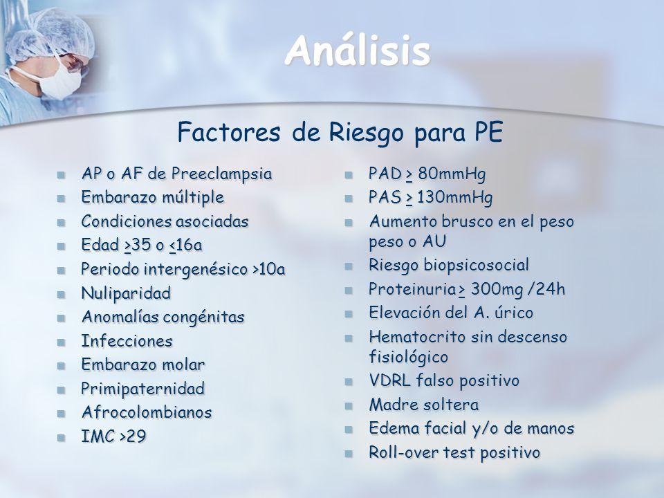 Análisis Factores de Riesgo para PE AP o AF de Preeclampsia