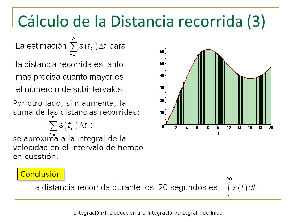 Cálculo de la Distancia recorrida (3)