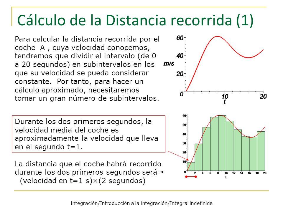 Cálculo de la Distancia recorrida (1)