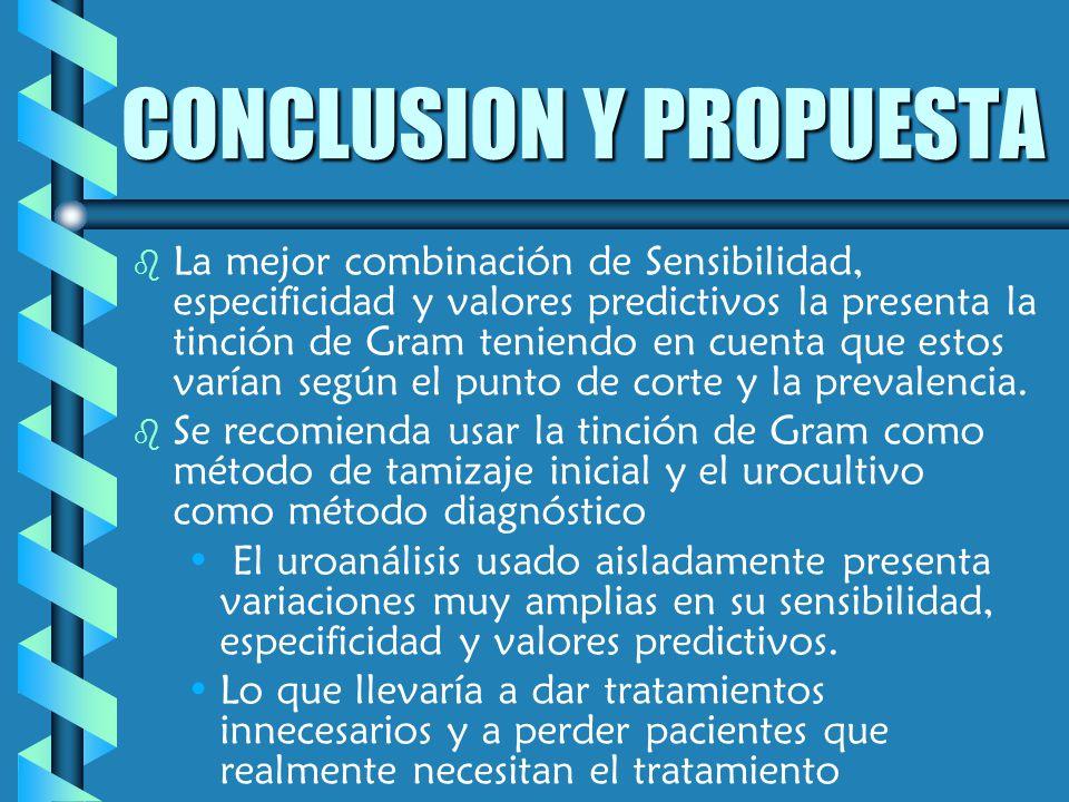 CONCLUSION Y PROPUESTA