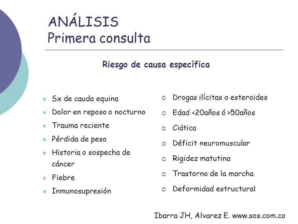 ANÁLISIS Primera consulta