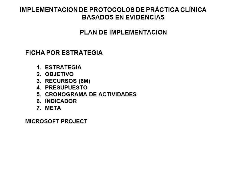 IMPLEMENTACION DE PROTOCOLOS DE PRÁCTICA CLÍNICA BASADOS EN EVIDENCIAS PLAN DE IMPLEMENTACION