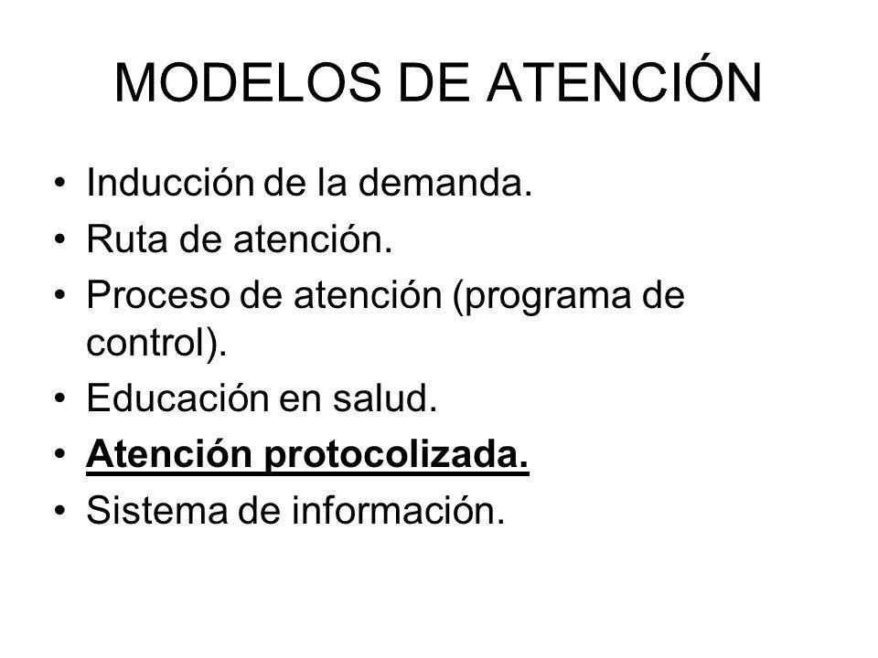 MODELOS DE ATENCIÓN Inducción de la demanda. Ruta de atención.