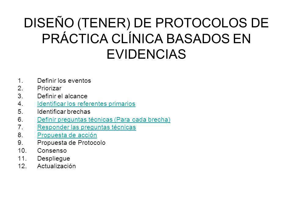 DISEÑO (TENER) DE PROTOCOLOS DE PRÁCTICA CLÍNICA BASADOS EN EVIDENCIAS
