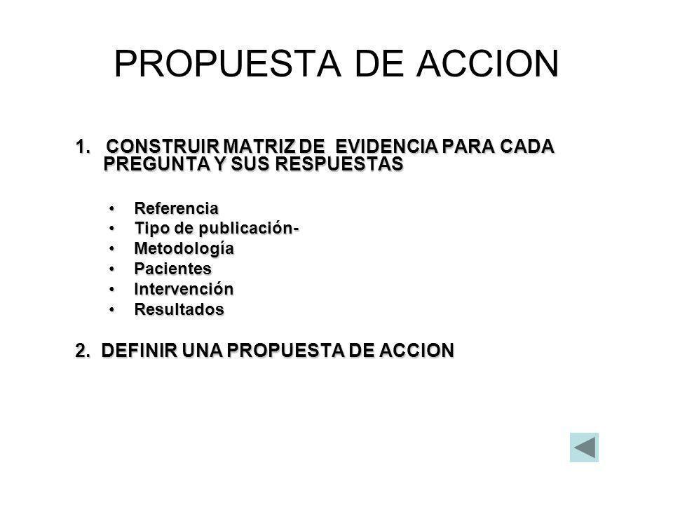 PROPUESTA DE ACCION 1. CONSTRUIR MATRIZ DE EVIDENCIA PARA CADA PREGUNTA Y SUS RESPUESTAS. Referencia.