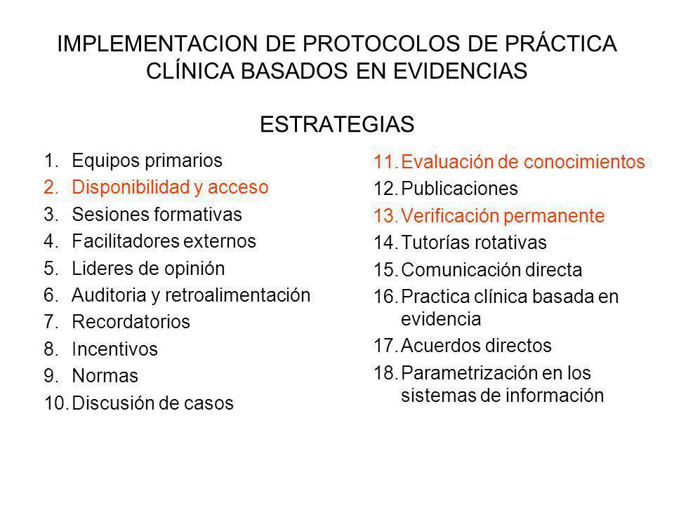 IMPLEMENTACION DE PROTOCOLOS DE PRÁCTICA CLÍNICA BASADOS EN EVIDENCIAS ESTRATEGIAS