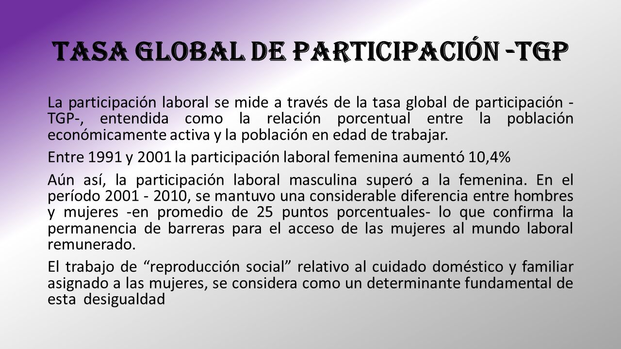 TASA GLOBAL DE PARTICIPACIÓN -TGP
