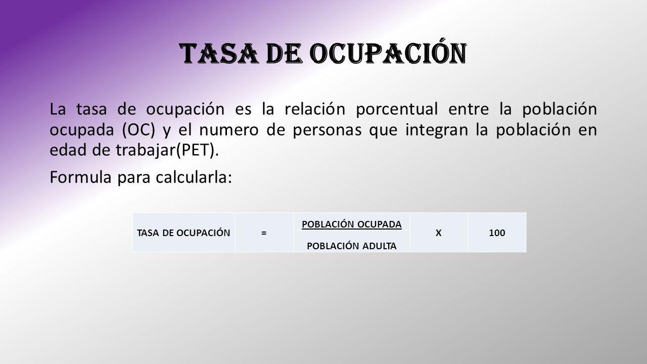TASA DE OCUPACIÓN
