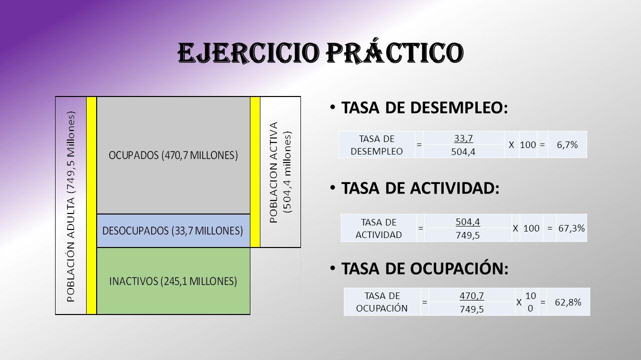 EJERCICIO PRÁCTICO TASA DE DESEMPLEO: TASA DE ACTIVIDAD: