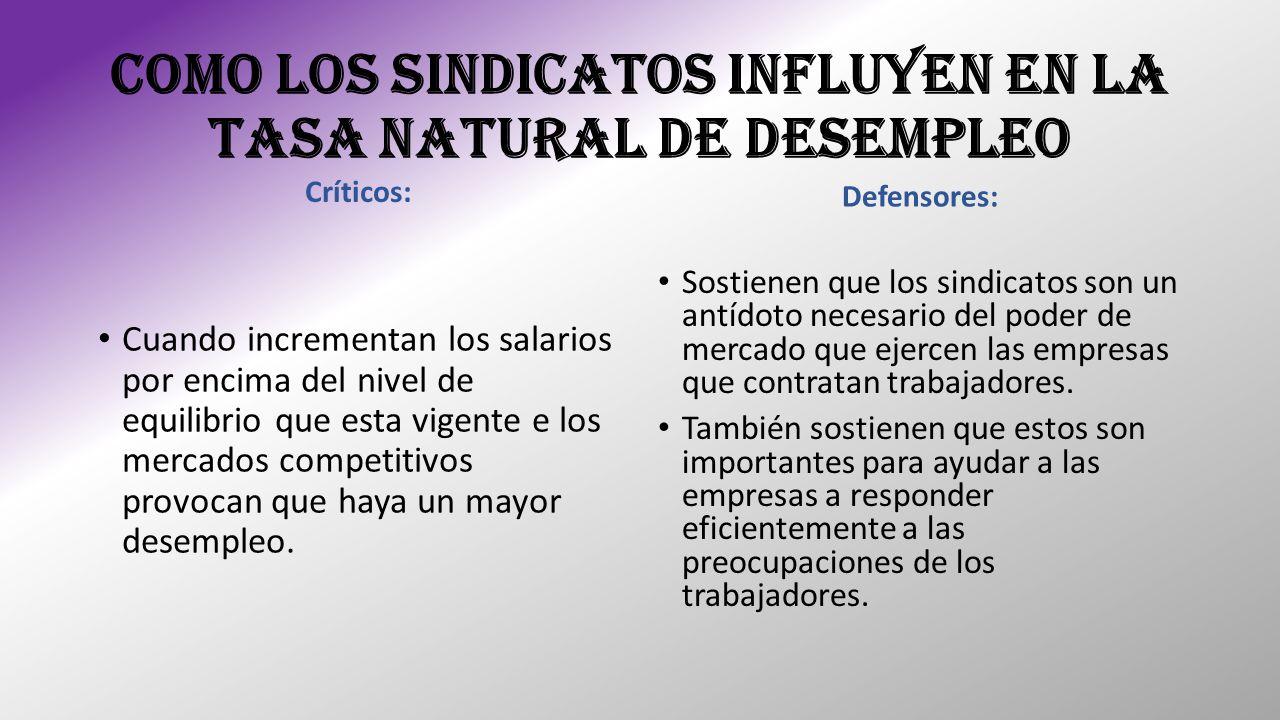 COMO LOS SINDICATOS INFLUYEN EN LA TASA NATURAL DE DESEMPLEO