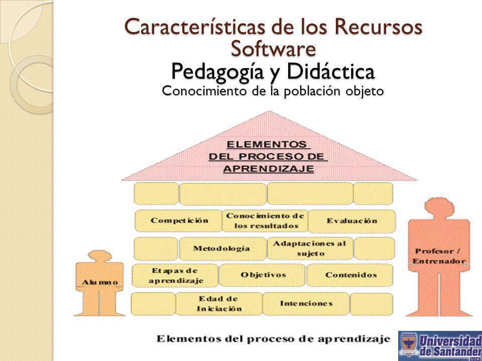 Características de los Recursos Software Pedagogía y Didáctica Conocimiento de la población objeto