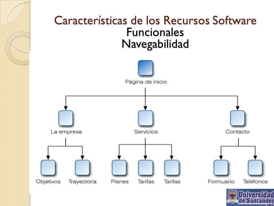 Características de los Recursos Software Funcionales Navegabilidad