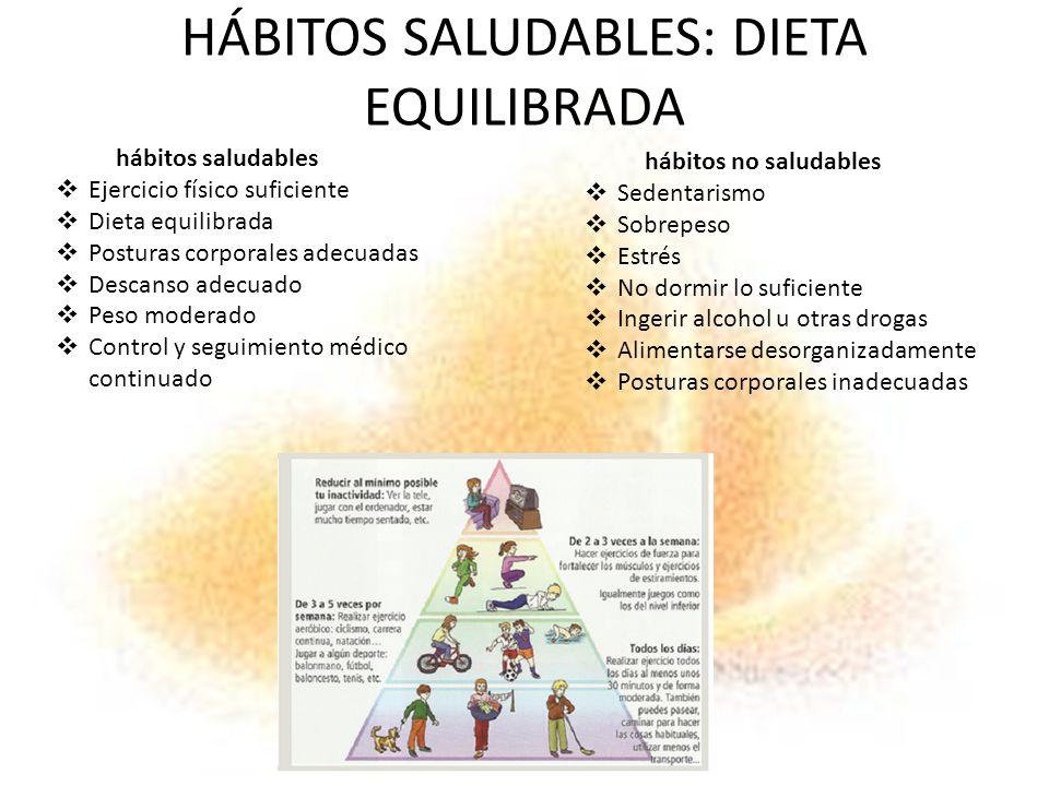 HÁBITOS SALUDABLES: DIETA EQUILIBRADA