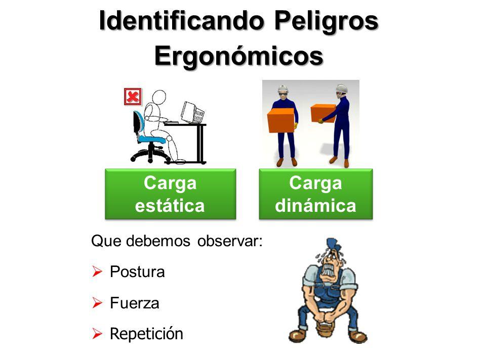 Identificando Peligros Ergonómicos