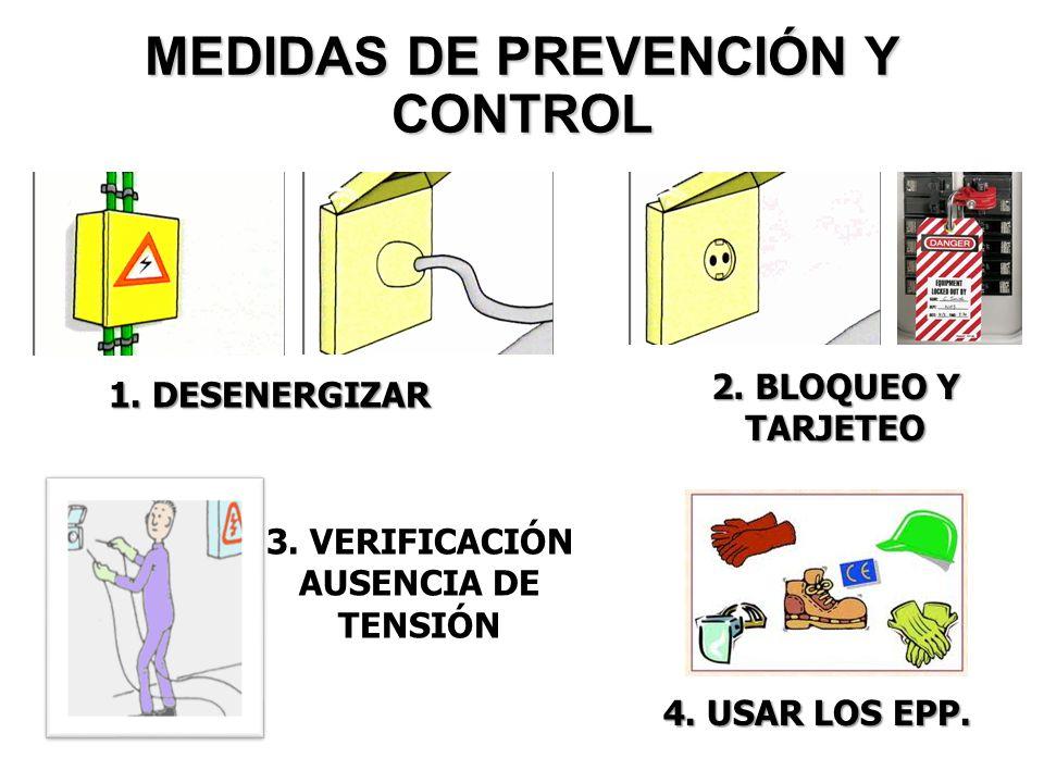MEDIDAS DE PREVENCIÓN Y CONTROL