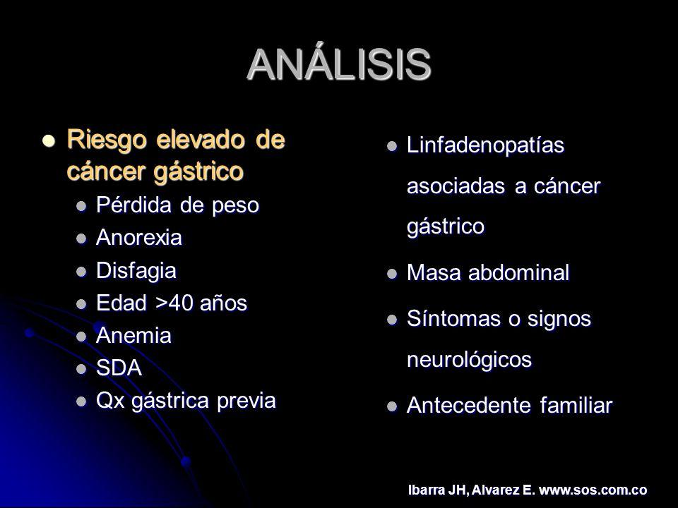 ANÁLISIS Riesgo elevado de cáncer gástrico