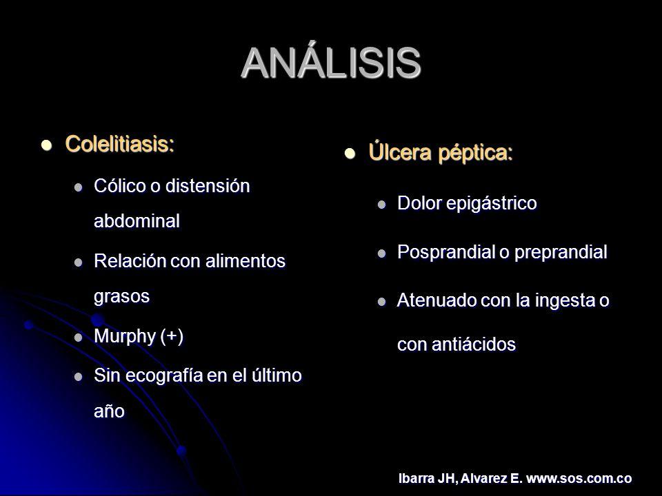 ANÁLISIS Colelitiasis: Úlcera péptica: Cólico o distensión abdominal