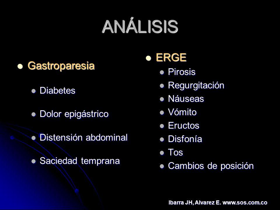 ANÁLISIS Gastroparesia ERGE Pirosis Diabetes Regurgitación Náuseas