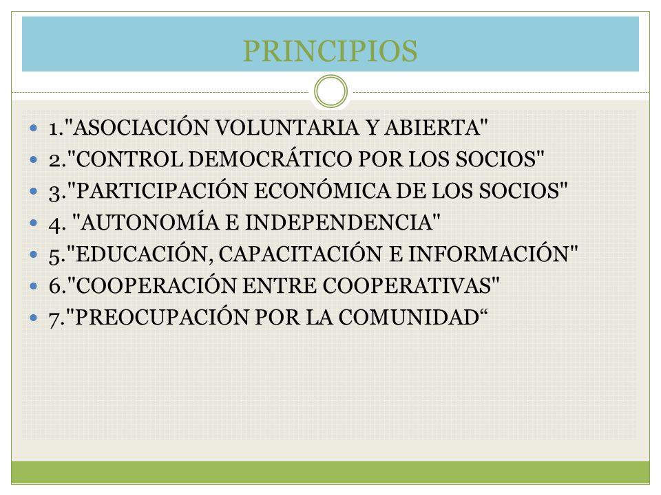 PRINCIPIOS 1. ASOCIACIÓN VOLUNTARIA Y ABIERTA