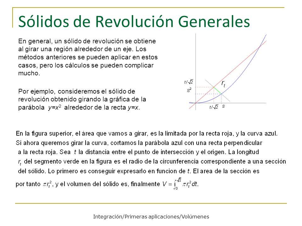 Sólidos de Revolución Generales