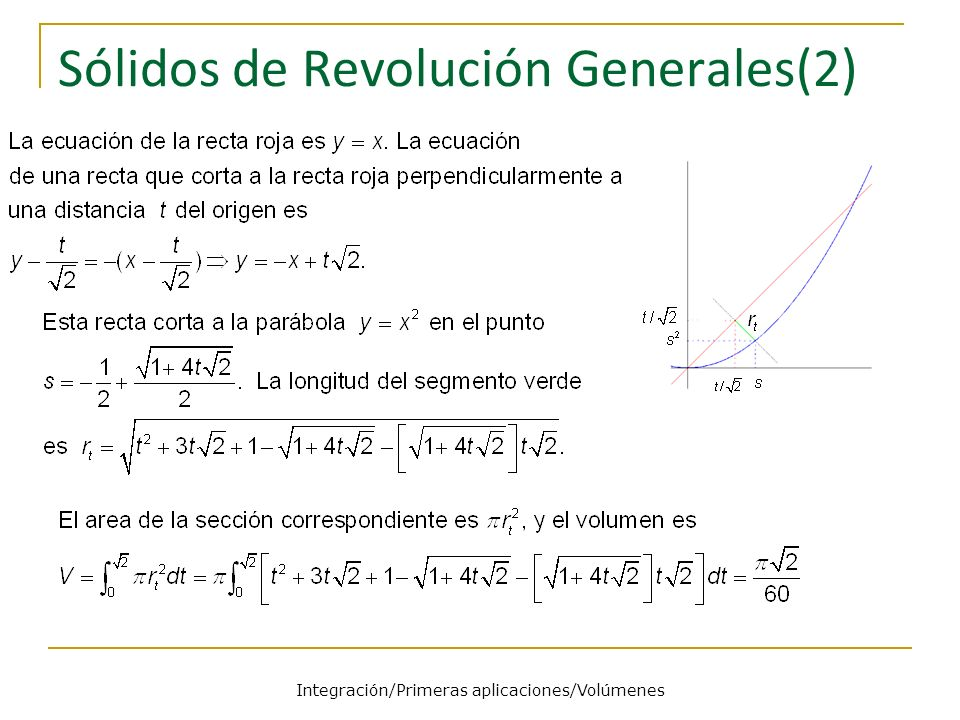 Sólidos de Revolución Generales(2)