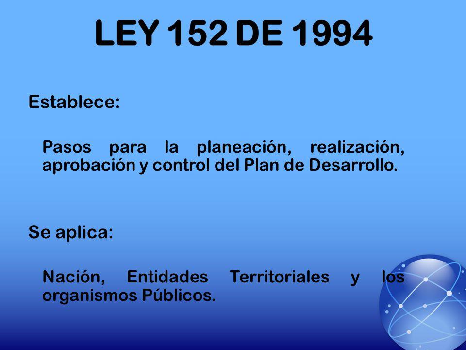 LEY 152 DE 1994 Establece: Se aplica: