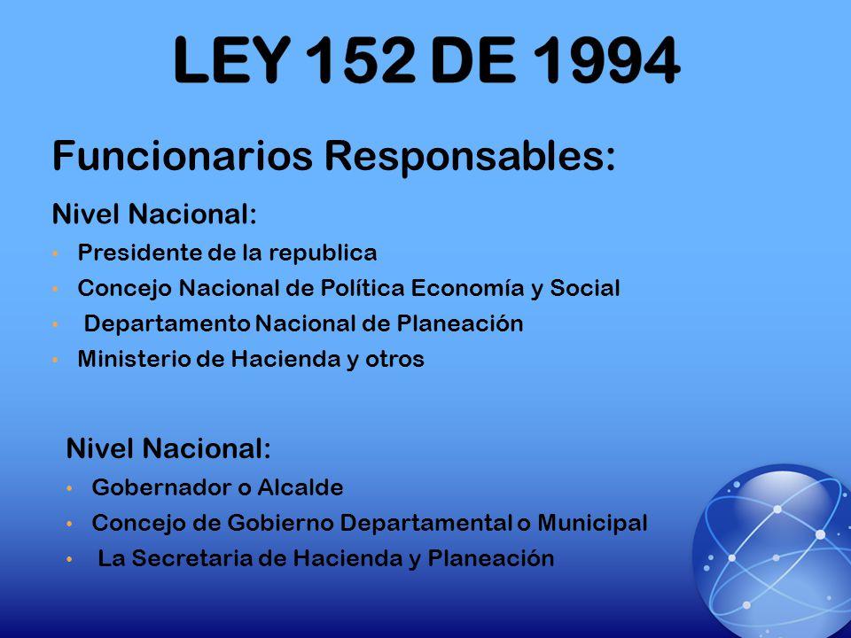 LEY 152 DE 1994 Funcionarios Responsables: Nivel Nacional: