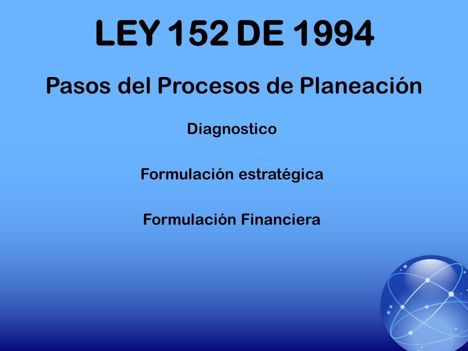 LEY 152 DE 1994 Pasos del Procesos de Planeación Diagnostico