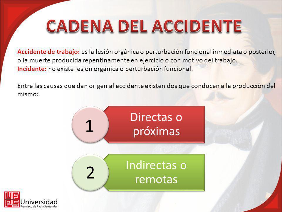 CADENA DEL ACCIDENTE