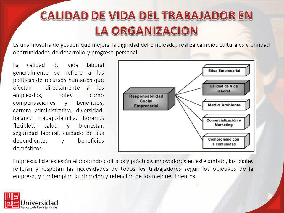 CALIDAD DE VIDA DEL TRABAJADOR EN LA ORGANIZACION